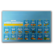 Nutram Optimum Combinations Dog Shelf Talker