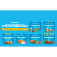 Nutram Optimum Combinations Cat Shelf Talker